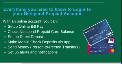 Activate Your NetSpend Visa Card Easily
